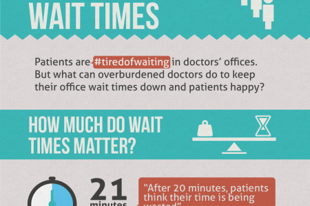 How to Reduce Patient Wait Times Infographic