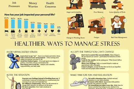How to Reduce, Prevent and Cope with Stress Infographic