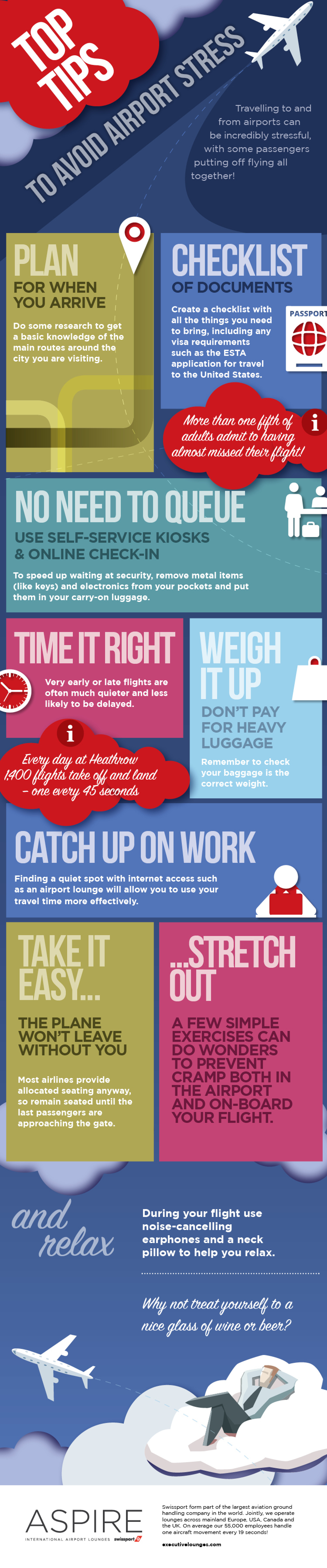 Top Tips to Avoid Airport Stress Infographic