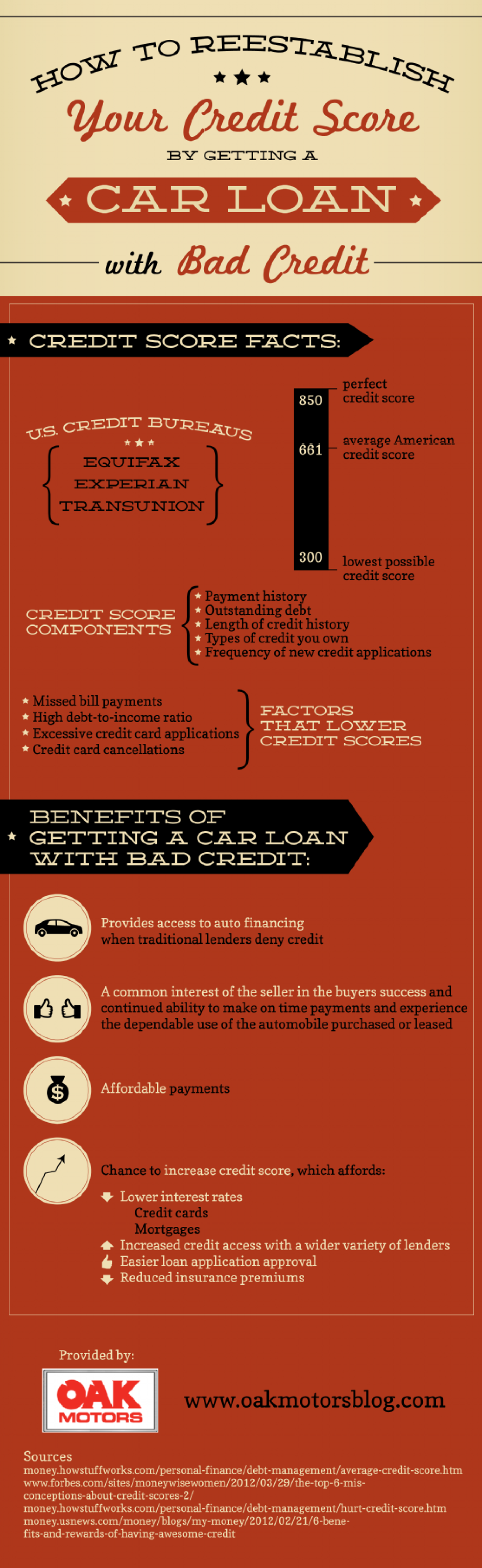 How to Reestablish Your Credit Score by Getting a Car Loan Infographic