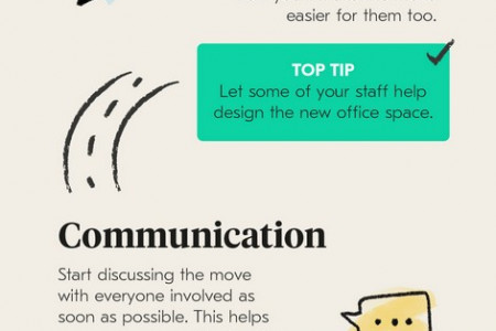 How to Relocate Your Office Infographic