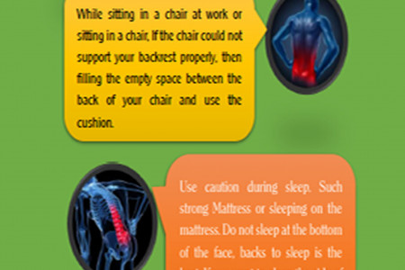 How To Remove Lower Back Pain Infographic