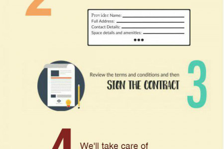 How To Rent Out Your Extra Space  Infographic