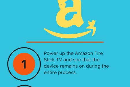 How To Reset Amazon Fire Stick using Remote? Infographic