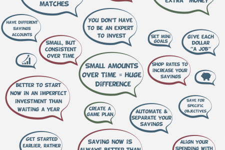 How to Reverse Common Savings Mistakes Infographic