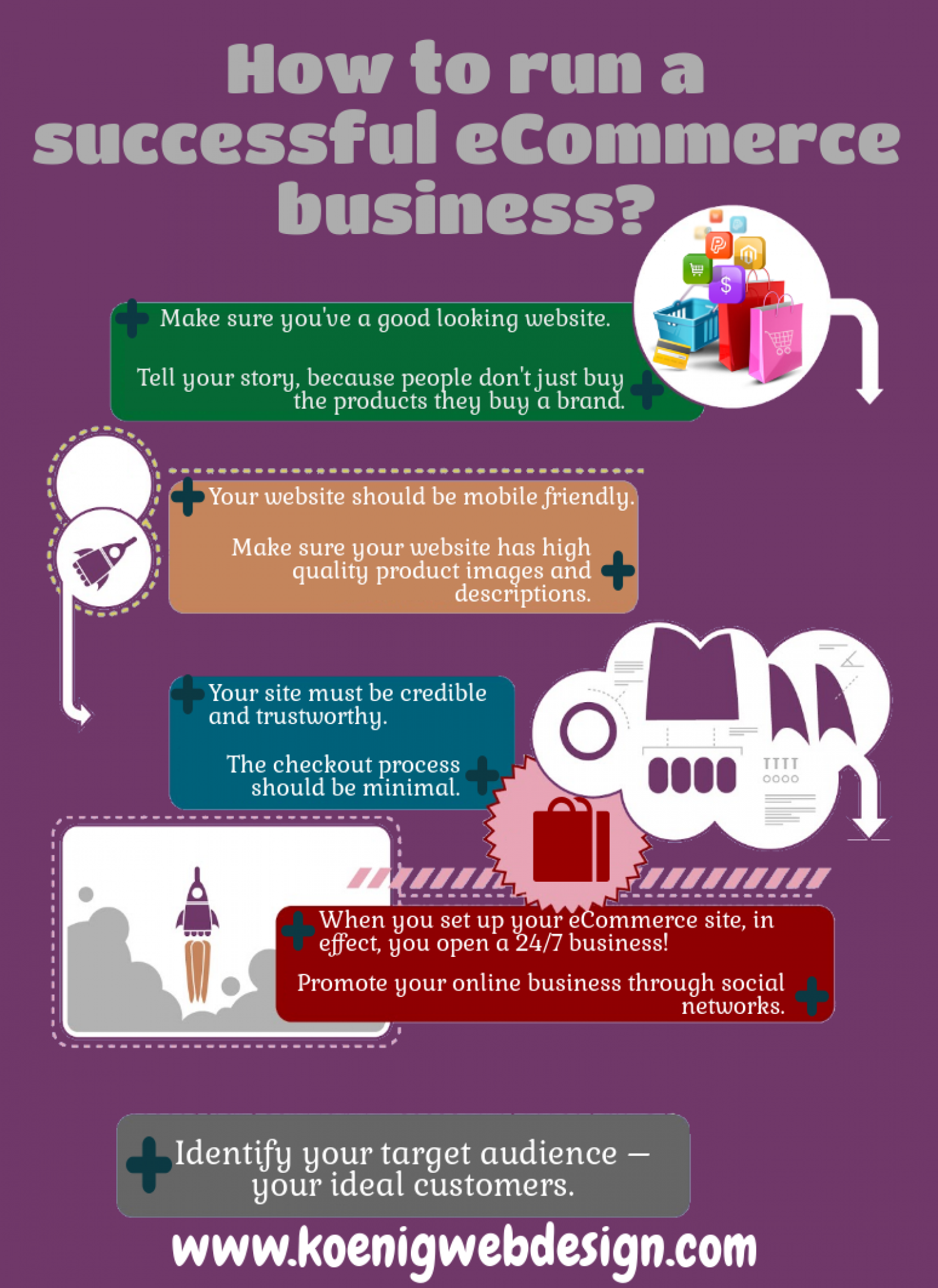 How to run a successful eCommerce business? Infographic