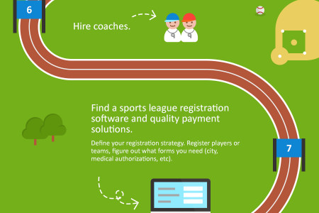 How to Run and Manage a Successful Sports League  Infographic