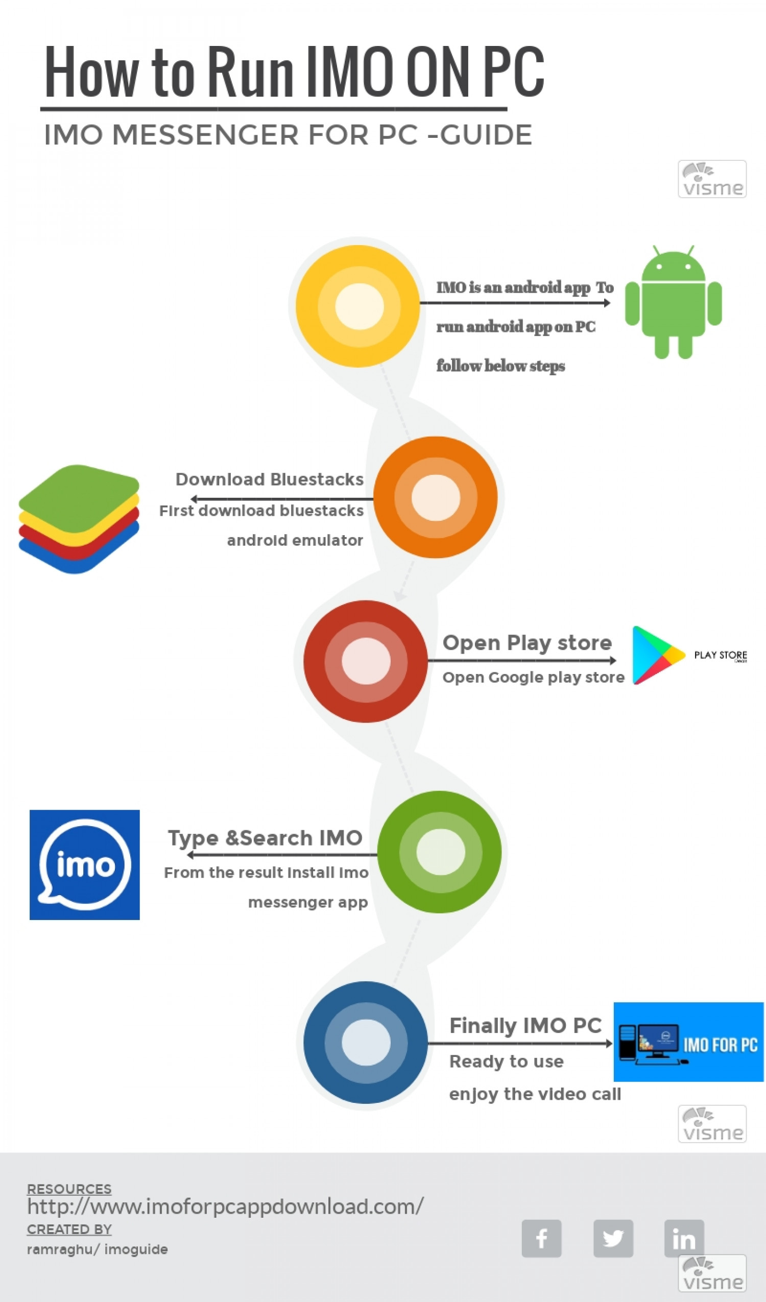 How to run IMO Messenger app on PC? Infographic