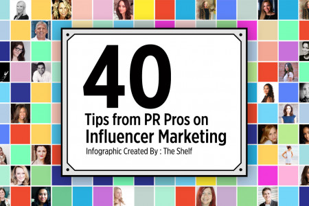 How To Run Influencer Marketing Campaigns Like A Pro Infographic