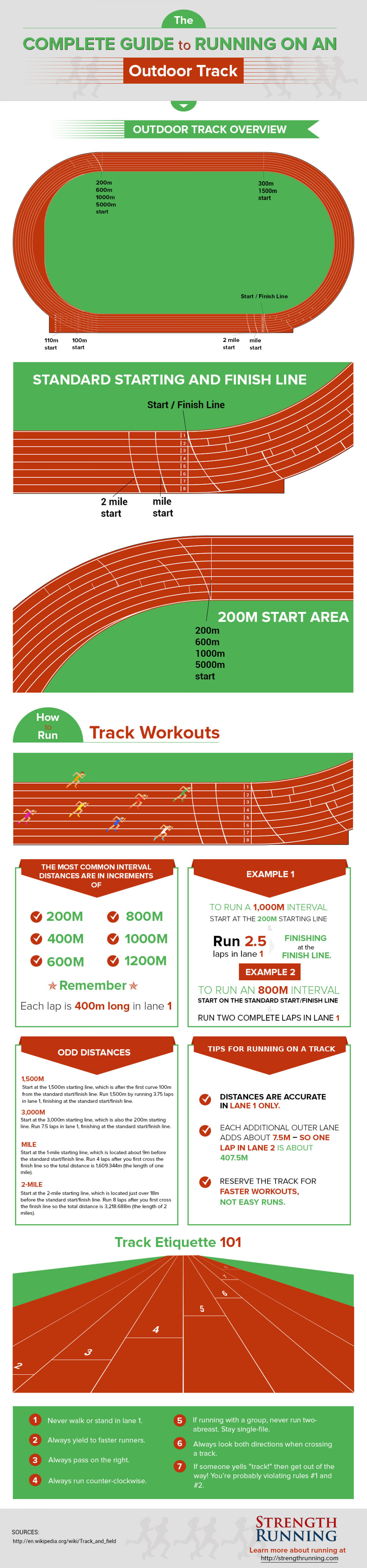 How to Run Workouts on an Outdoor Track Infographic