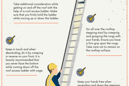 How To Safely Use A Roof Access Ladder? Infographic