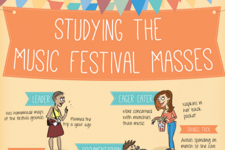 How to Save at Music Festivals Infographic
