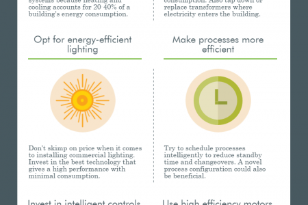 How to Save Energy in Industry Infographic