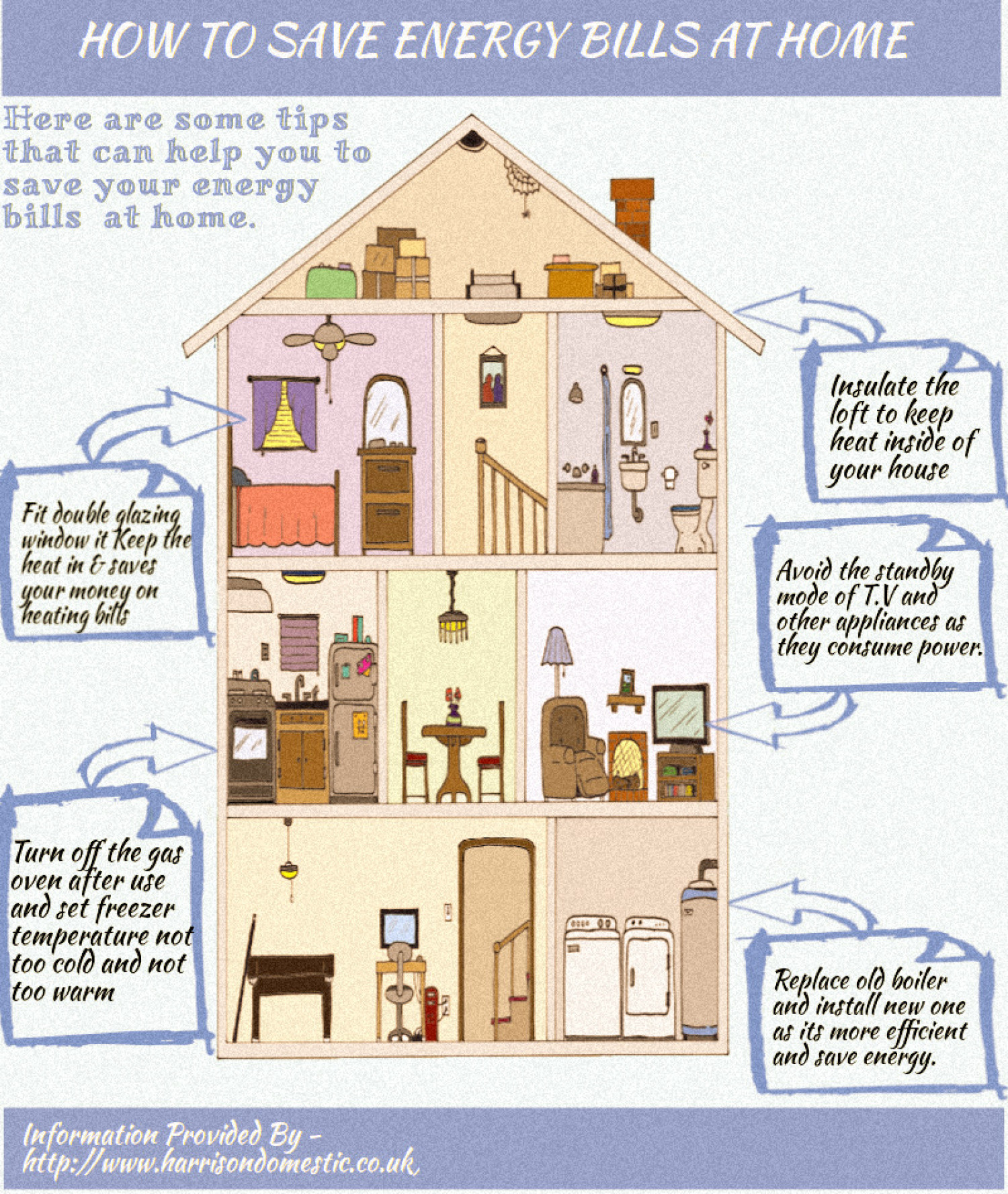 Nice How To Save Energy Bills At Home Infographic
