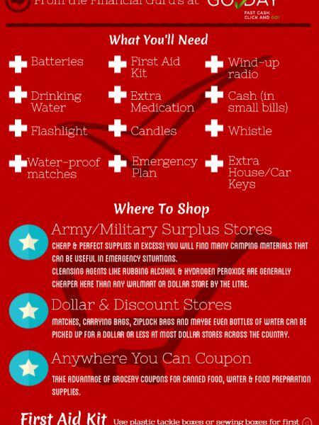 How To Save For Emergencies - Part 1 Infographic