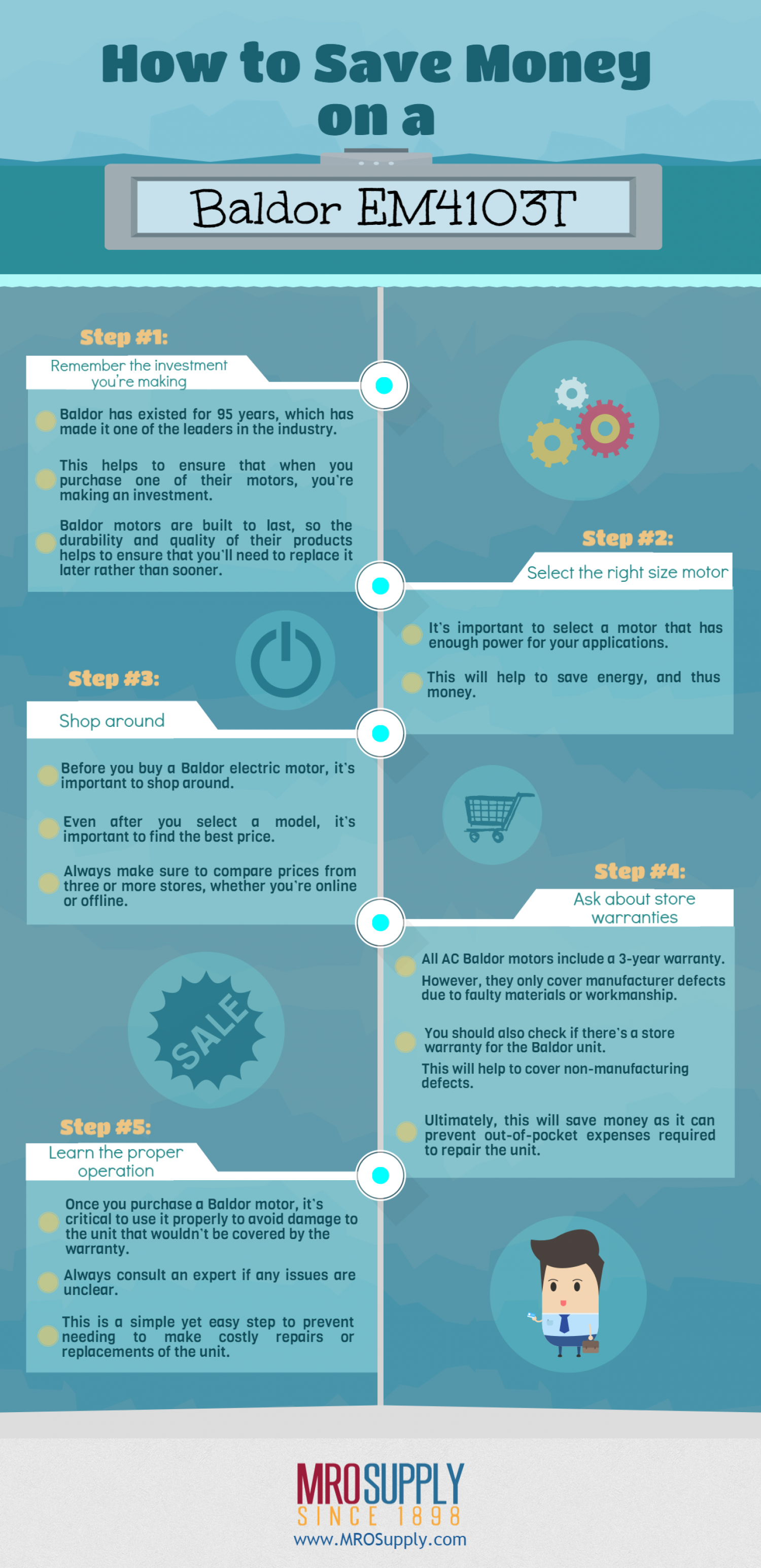 How To Save Money On A Baldor Em4103t Motors Infographic