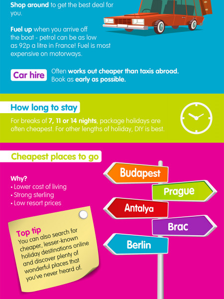 How To Save Money On Family Holidays Infographic