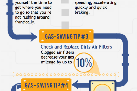 How to Save Money on gas Infographic Infographic