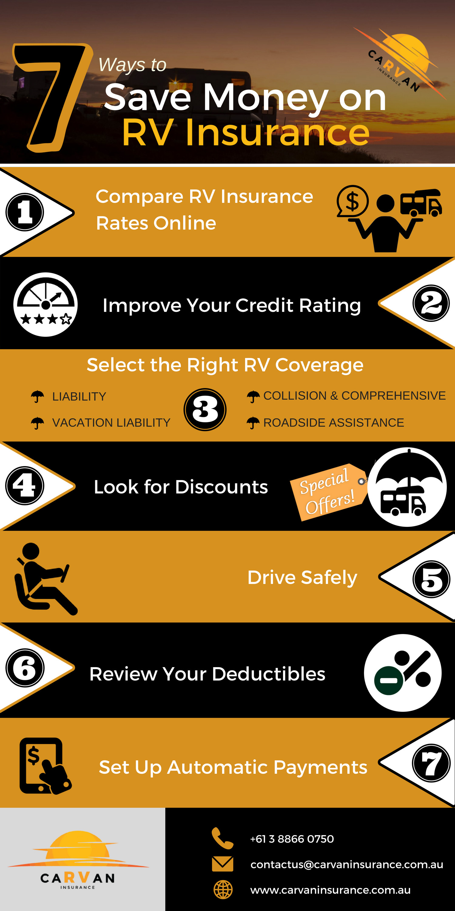 How to Save Money on RV Insurance - caRVan Insurance