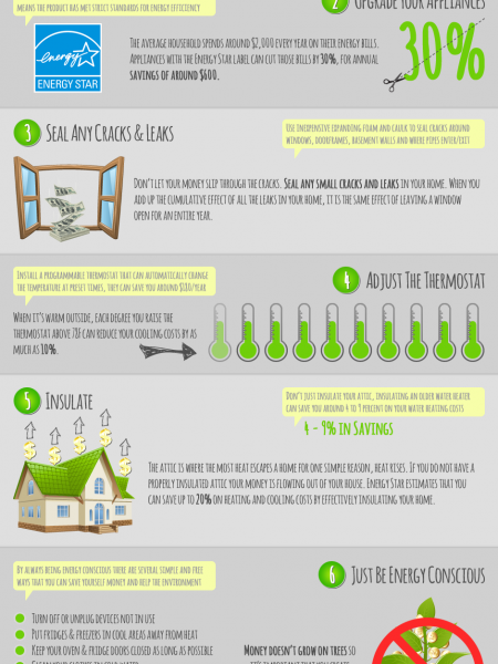 How to Save Money on Your Energy Bill Infographic