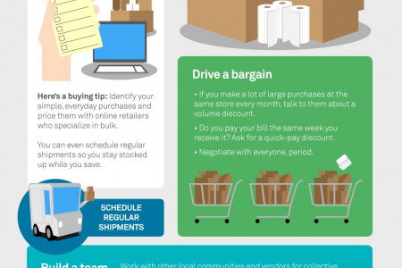 How to Save with Bulk Buying Strategies Infographic