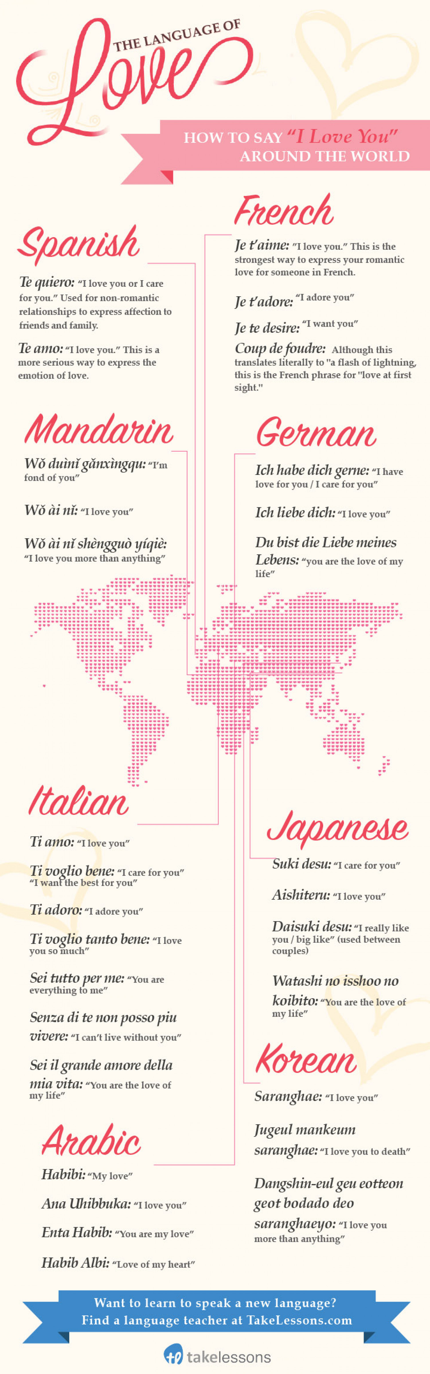 """How to Say """"I Love You"""" Around The World Infographic"""