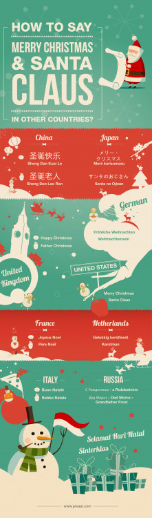 how to say merry christmas santa claus in other countries visually