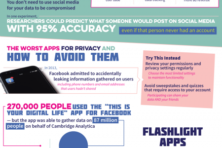 How To Secure Your Mobile Data Infographic