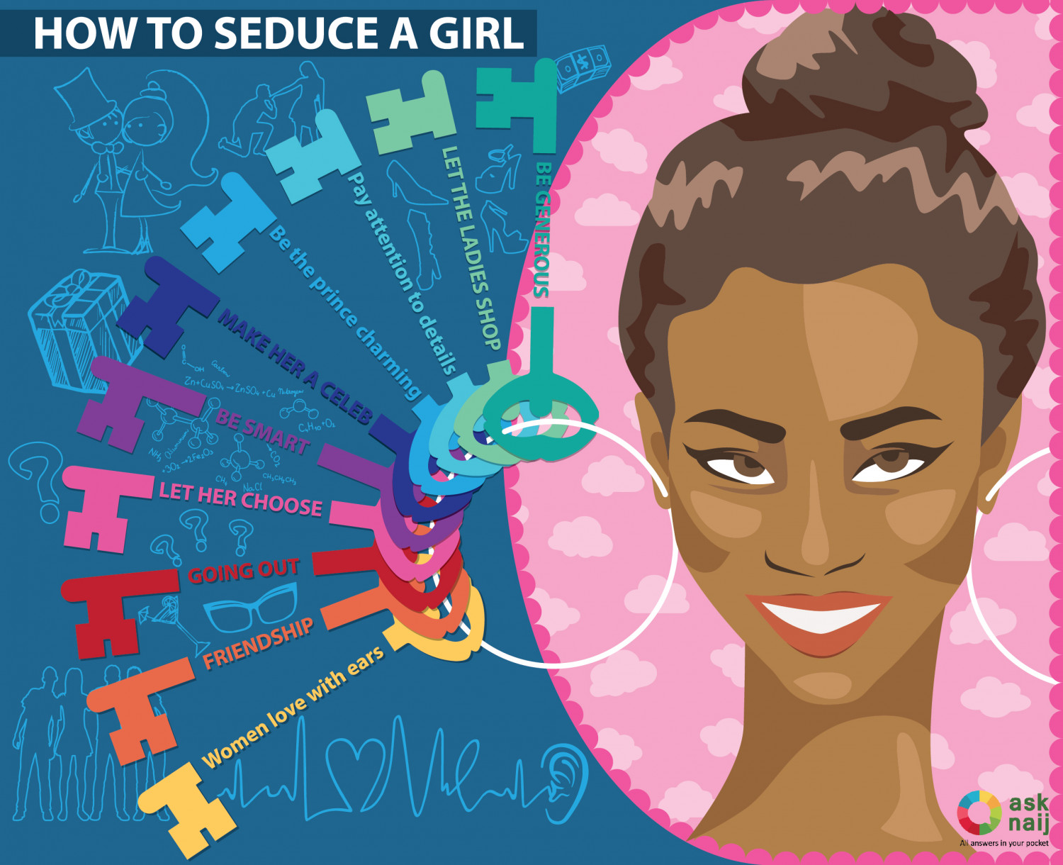 How to seduce a girl - List of 10 Perfect ways Infographic