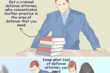 How to Select a Criminal Defense Attorney Infographic
