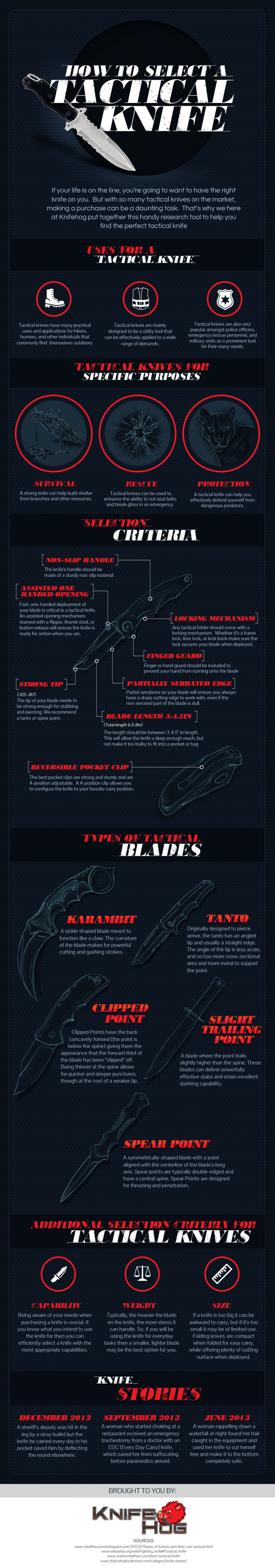 How To Select A Tactical Knife Infographic