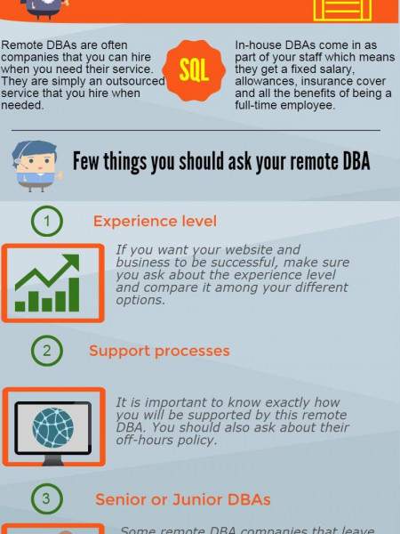 How to select the best Remote DBA Services for your Business Infographic