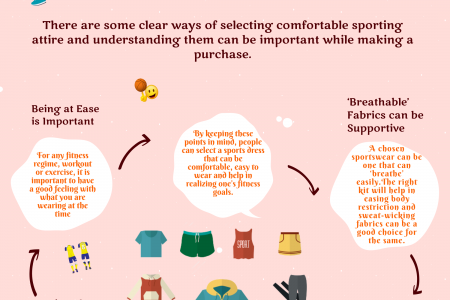 How to Select the Best Sports Wear Infographic
