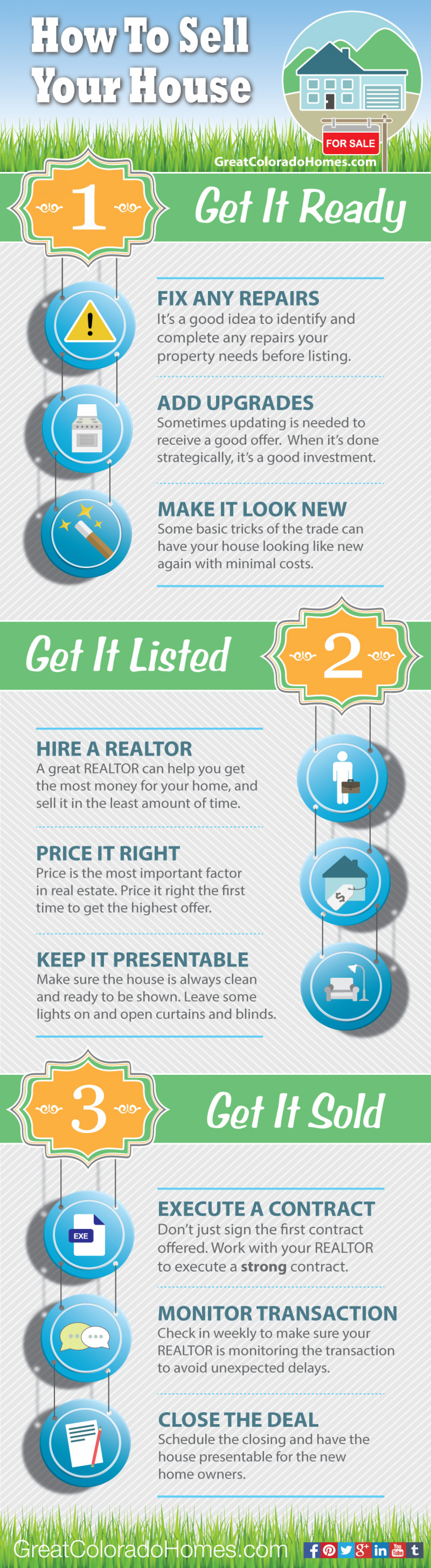 How To Sell Your House Infographic