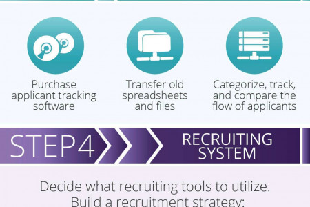 How to Set Up an HR Department Infographic
