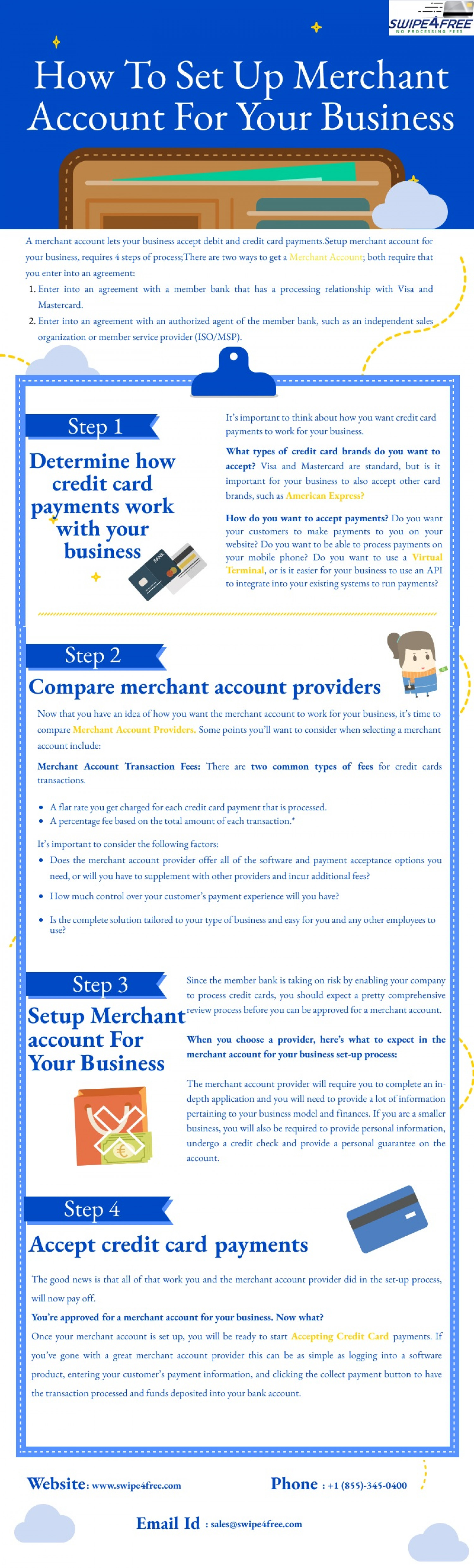 How To Set Up Merchant Account For Your Business Infographic