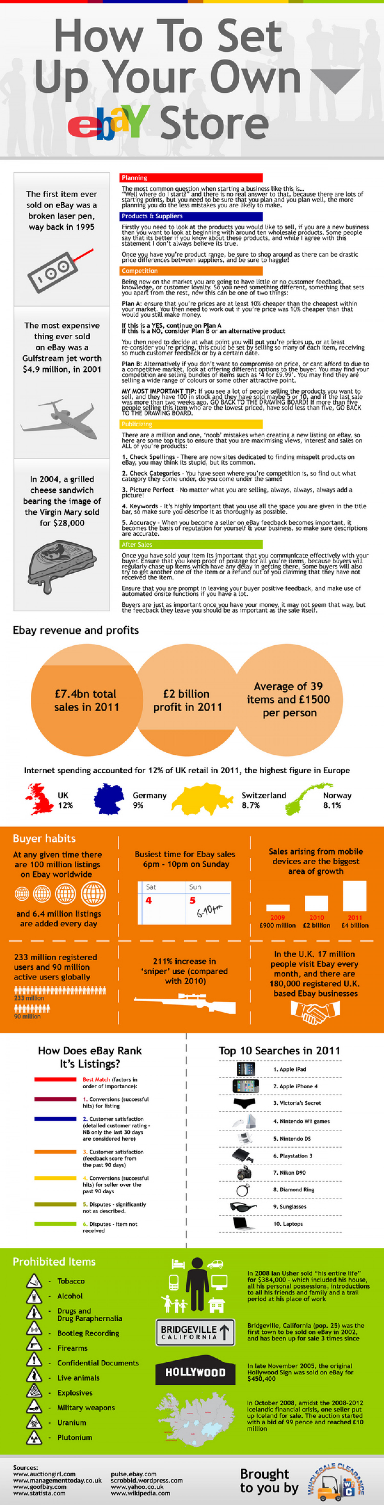 How To Set Up Your Own Ebay Store Infographic
