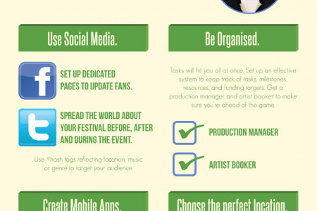 How to Set Up Your Own Festival Infographic