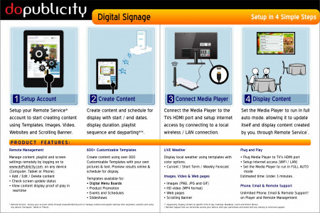 How To Setup A Digital Signage? Infographic