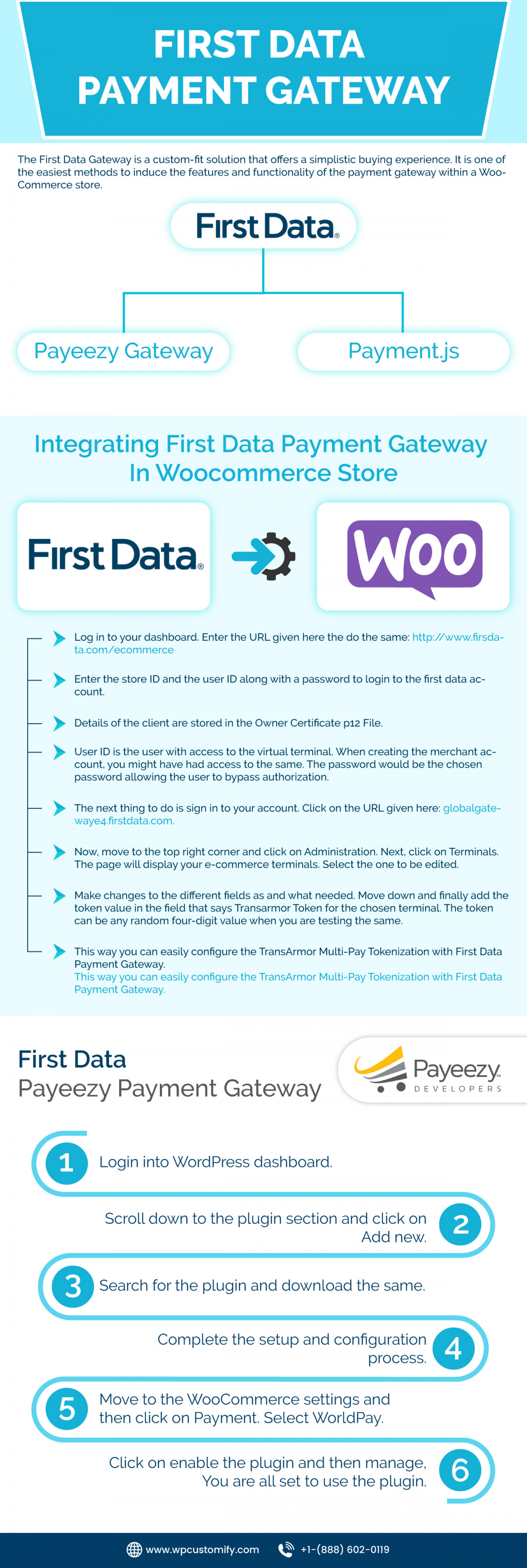 How to Setup First Data Payment Gateway and How Automatic Refund Processed   1-(888) 602-0119 Infographic