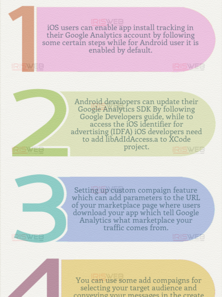 How To Setup Install Tracking For Mobile App In Google Analytics Infographic