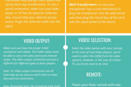 How to Setup Roku Using Roku.com link? Infographic