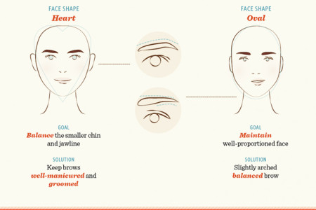 How to Shape Your Eyebrows Infographic