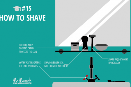 How To Shave Infographic