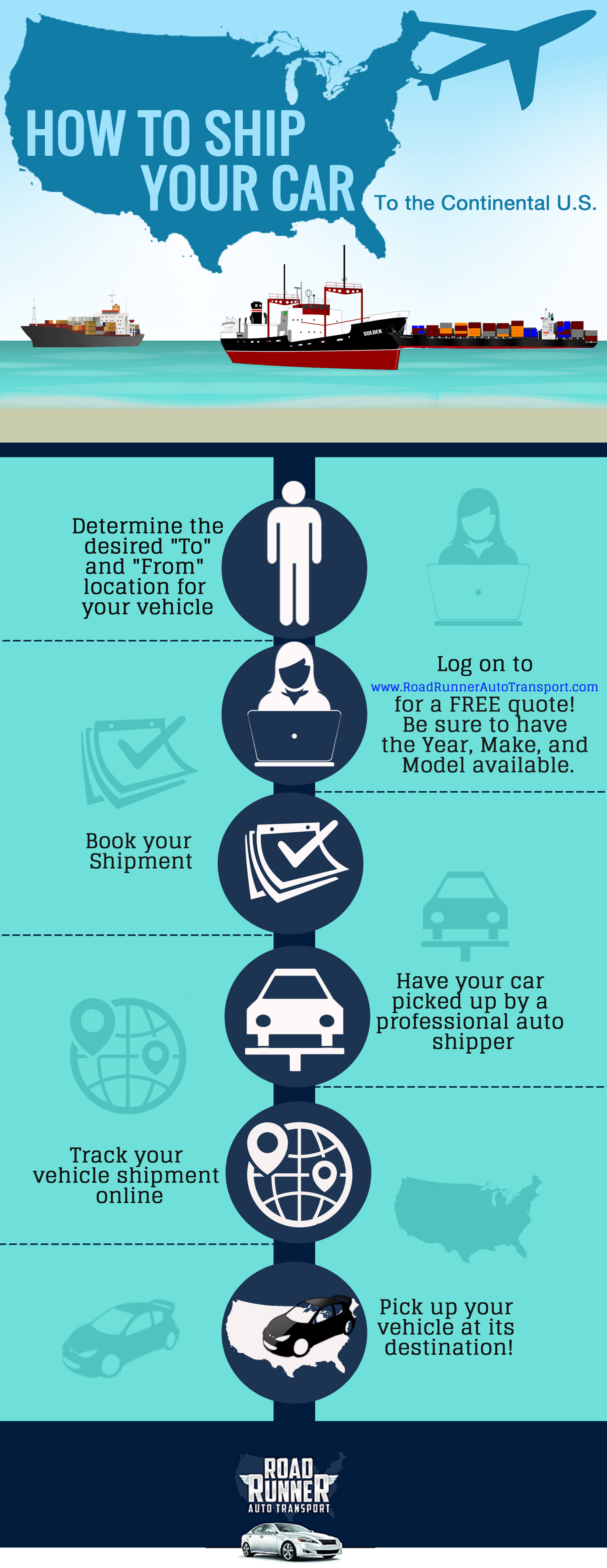 How to Ship Your Car Infographic