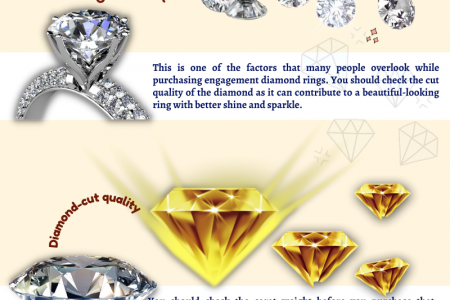 How to Shop for Engagement Diamond Rings? Infographic