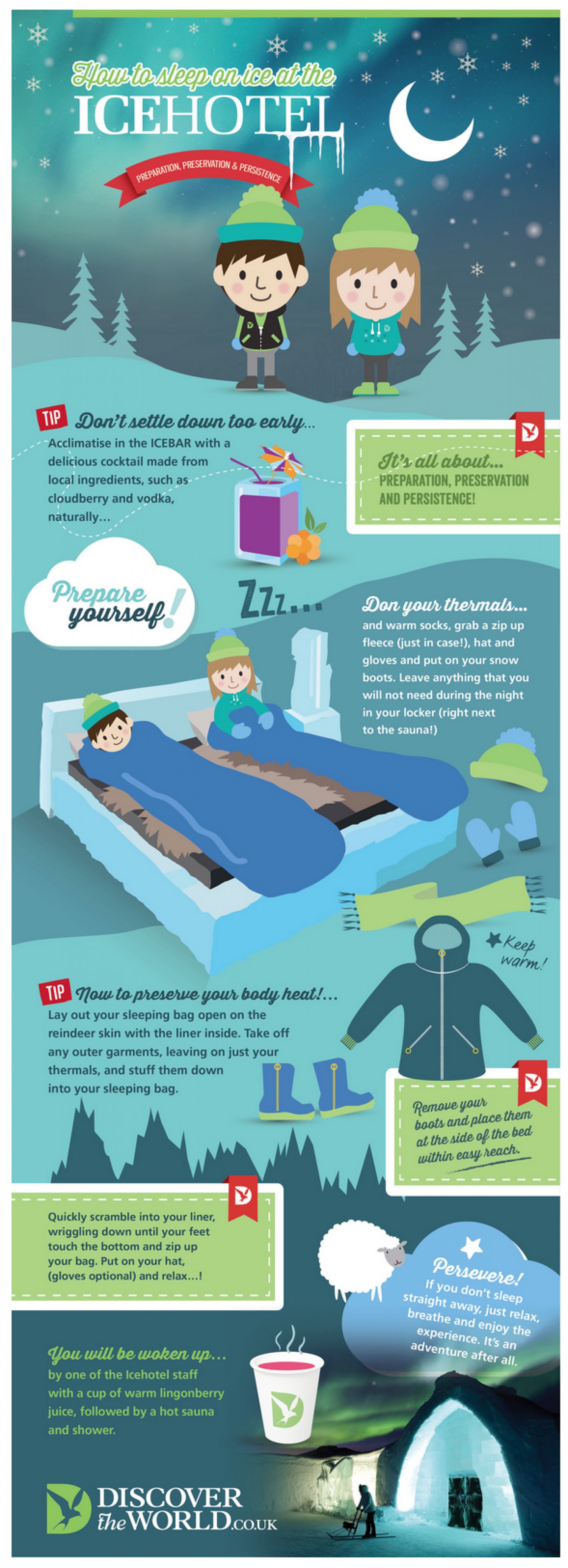 How to sleep on ice at the Icehotel Infographic