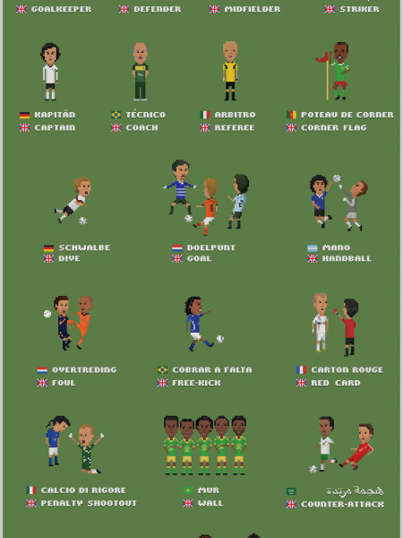 How to Speak Football Infographic