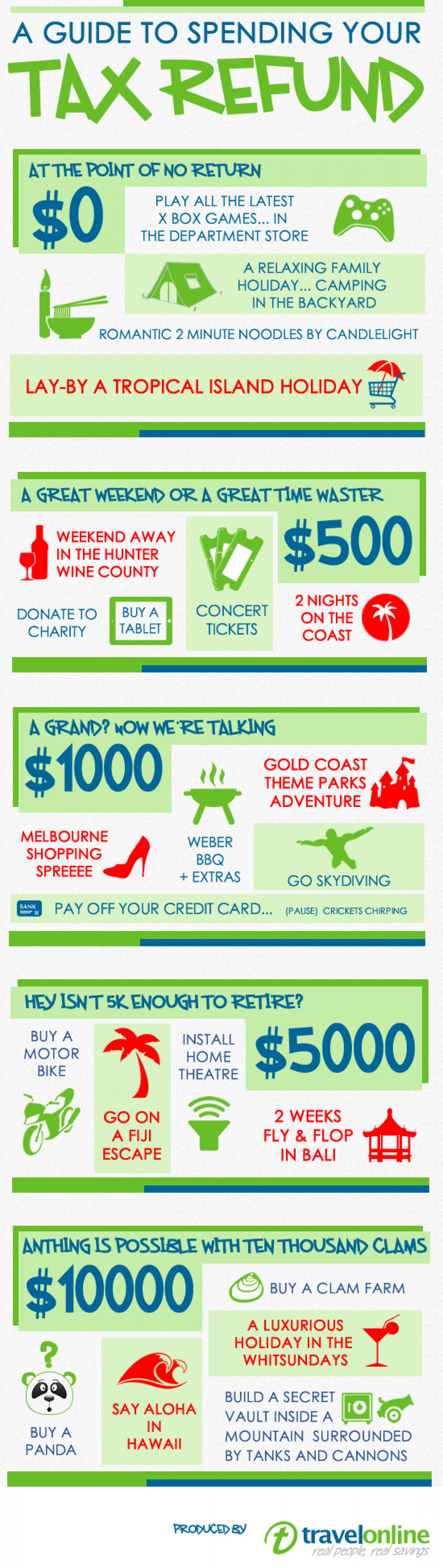 How to Spend Your Tax Refund Infographic