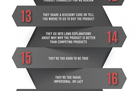How To Spot A Fake Review: 30 Red Flags Infographic